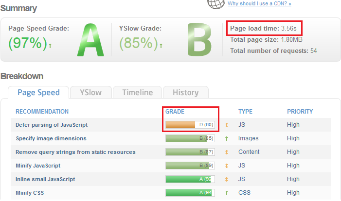 gtmetrix page speed