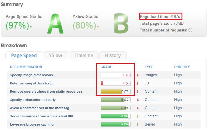 gtmetrix page speed before