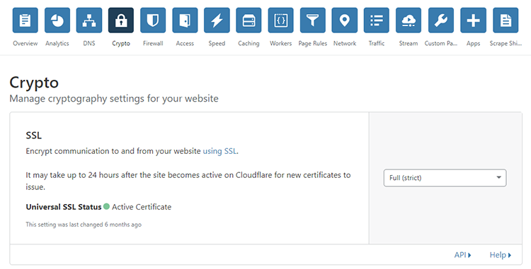 cloudflare full strict ssl